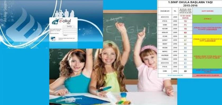 5 Yaş İlkokul Birinci Sınıf İçin Erken Bir Yaş Mı?